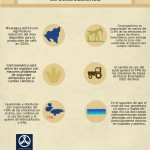 Riesgos climático global en Centroamérica